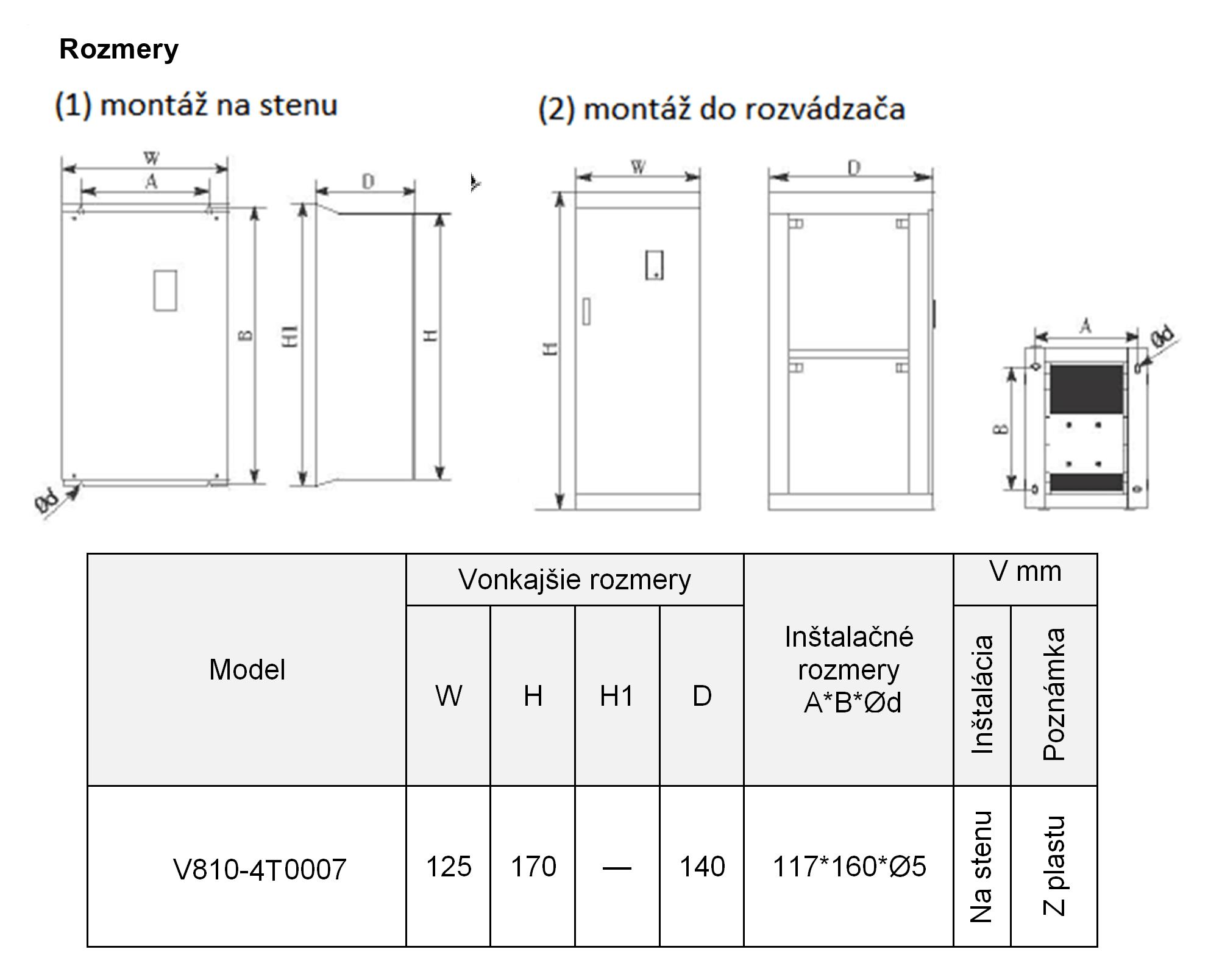 frekvenční měnič 0,75 kw V810