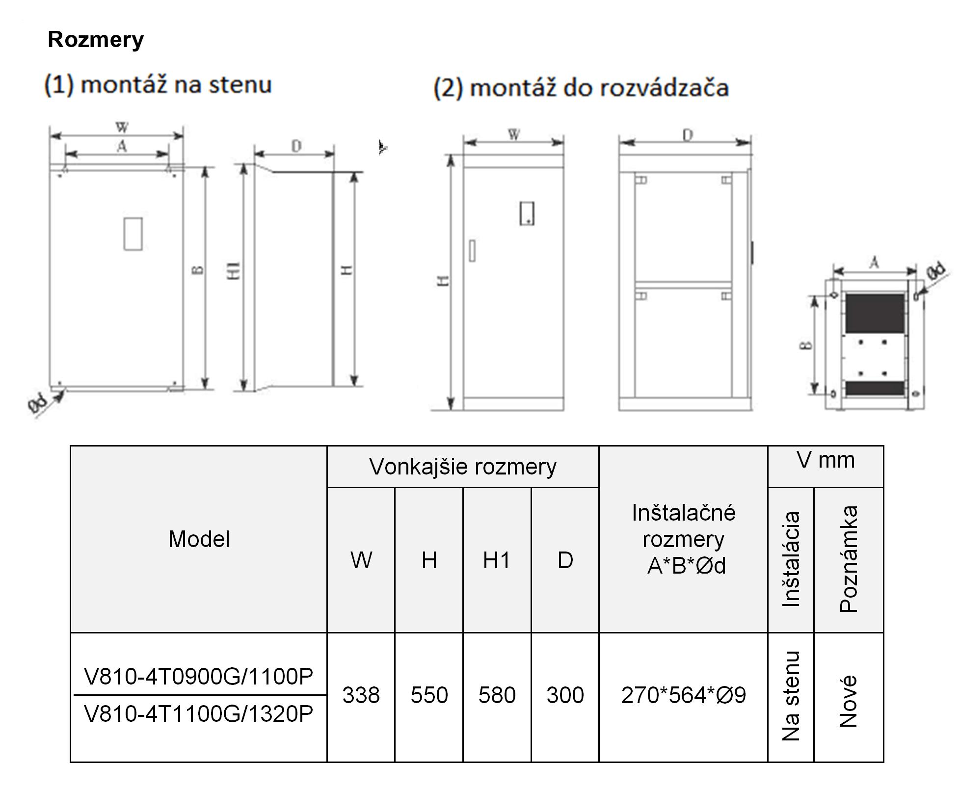 frekvenční měnič 132 kw V810