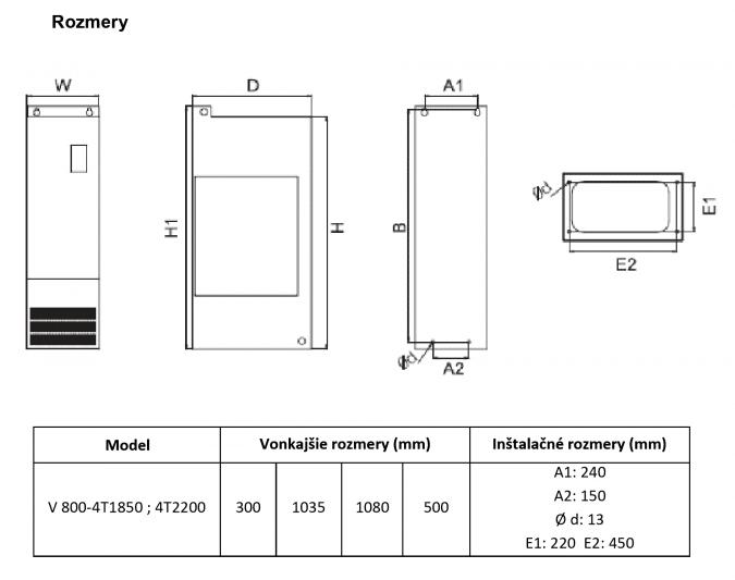 frekvenční měnič 200 kw V800