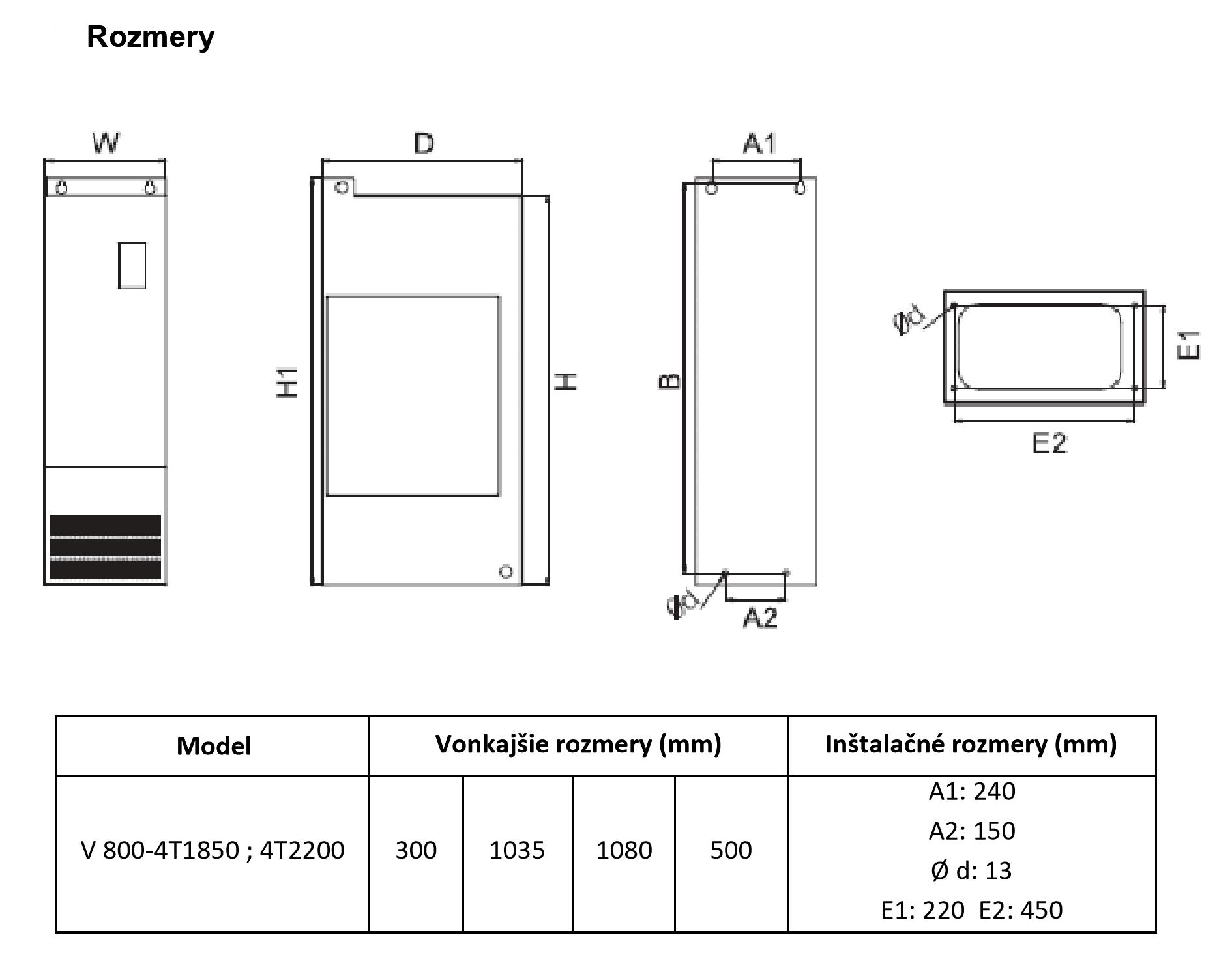 frekvenční měnič 220 kw V800