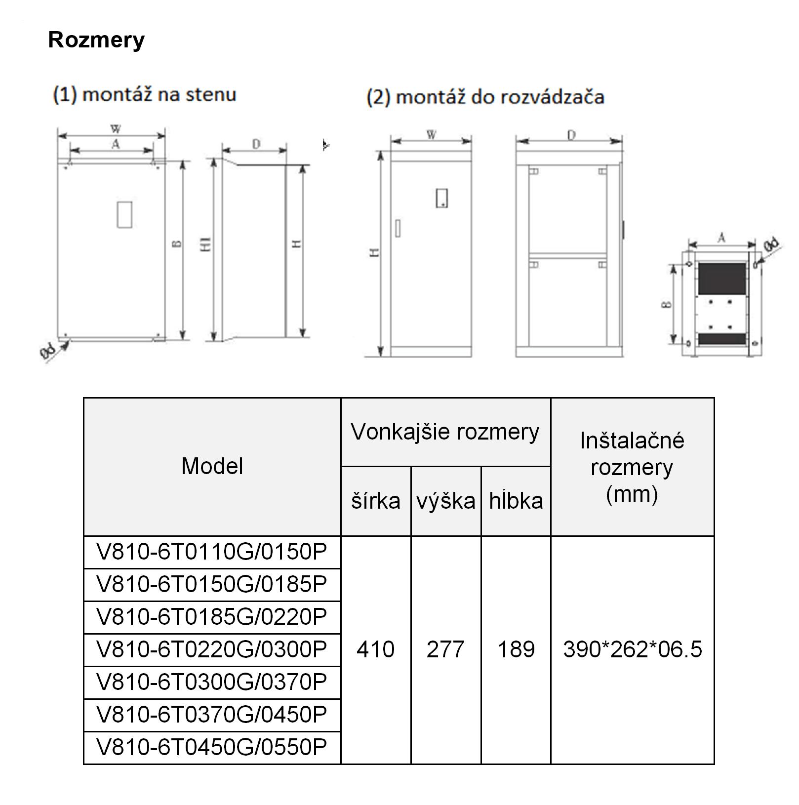 frekvenční měnič 22 kw V810