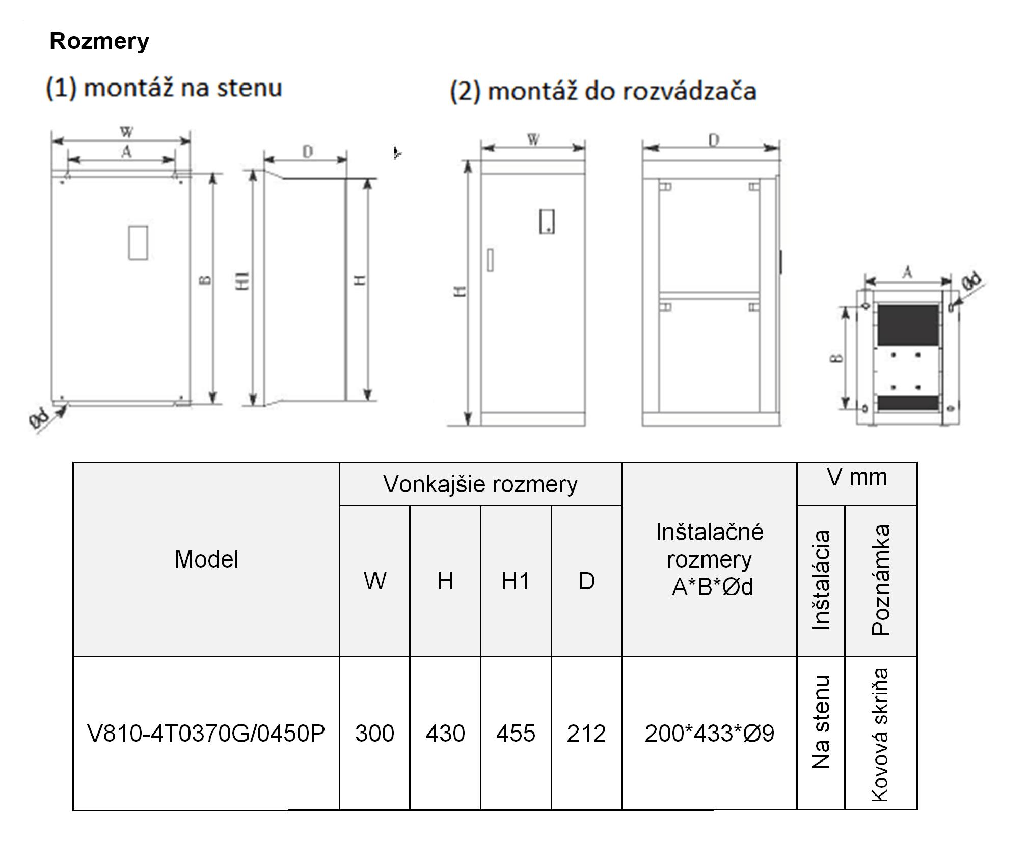 frekvenční měnič 45 kw V810
