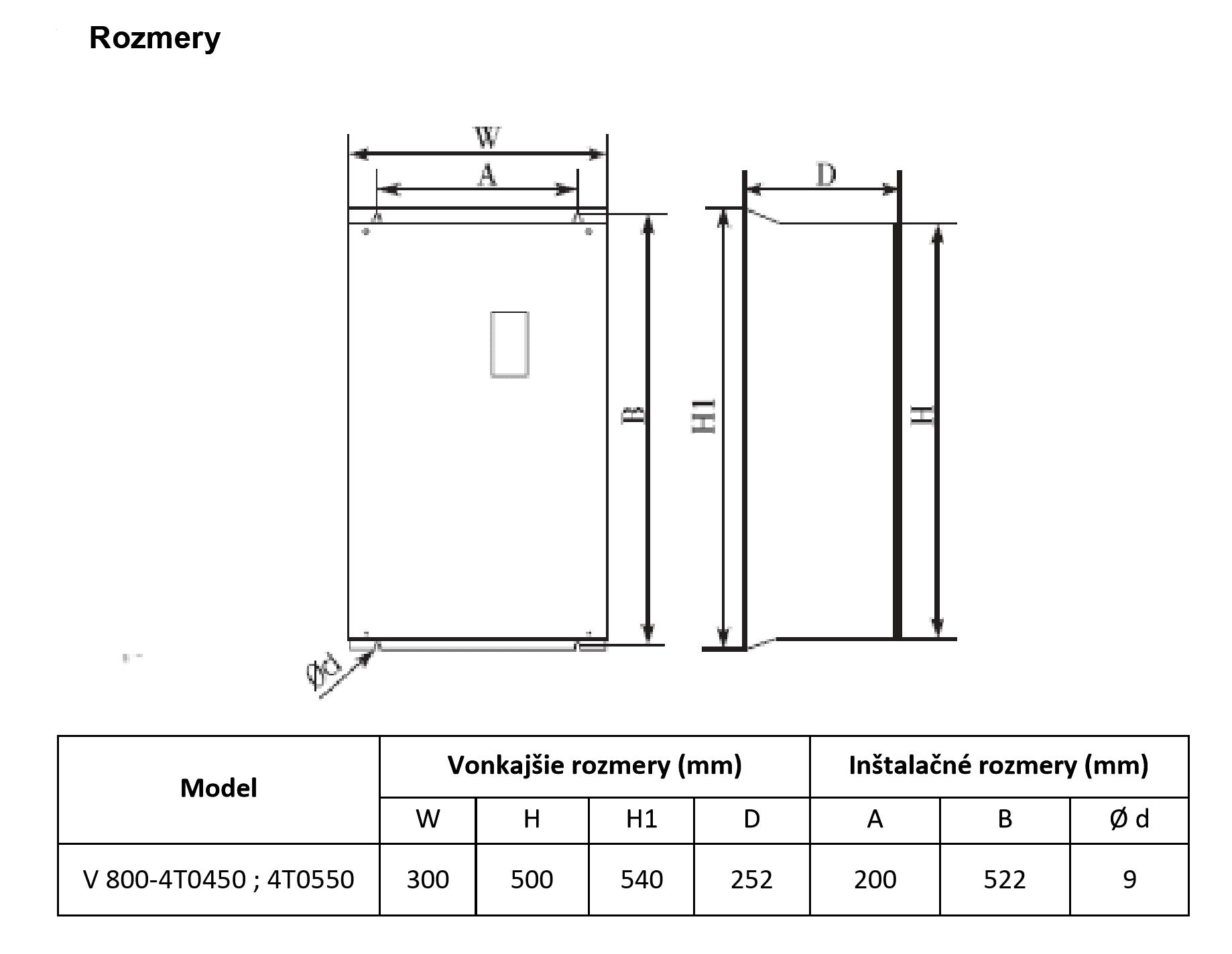 frekvenční měnič 55 kw V800