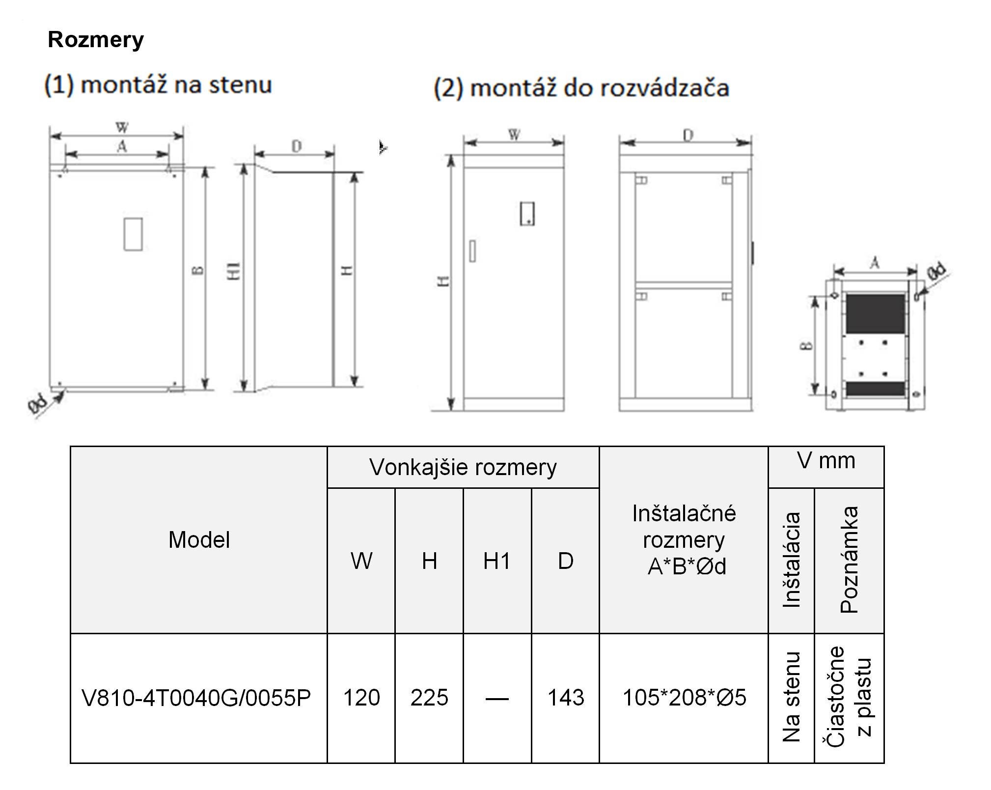 frekvenční měnič 5,5 kw V810