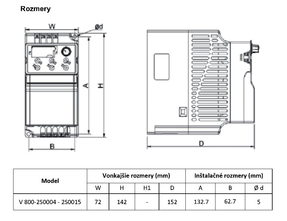 rozměrový výkres frekvenční měnič 2S0004 - 2S0015