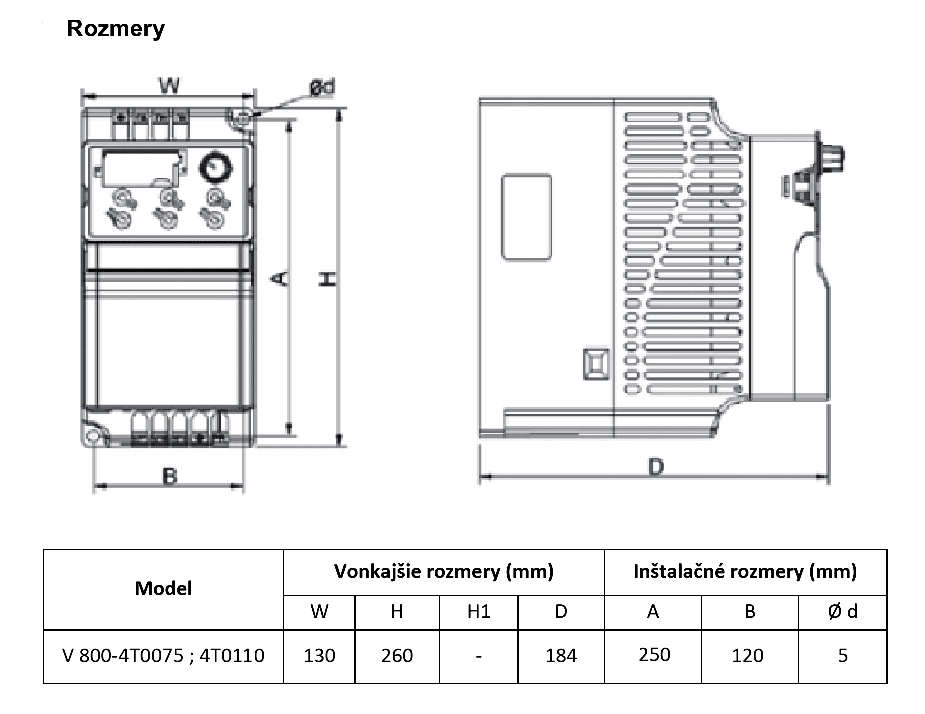 rozměrový výkres frekvenční měnič 4T0075 - 4T0110