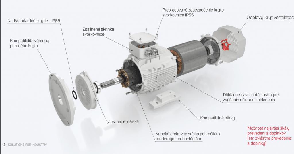 elektromotor rozobratý