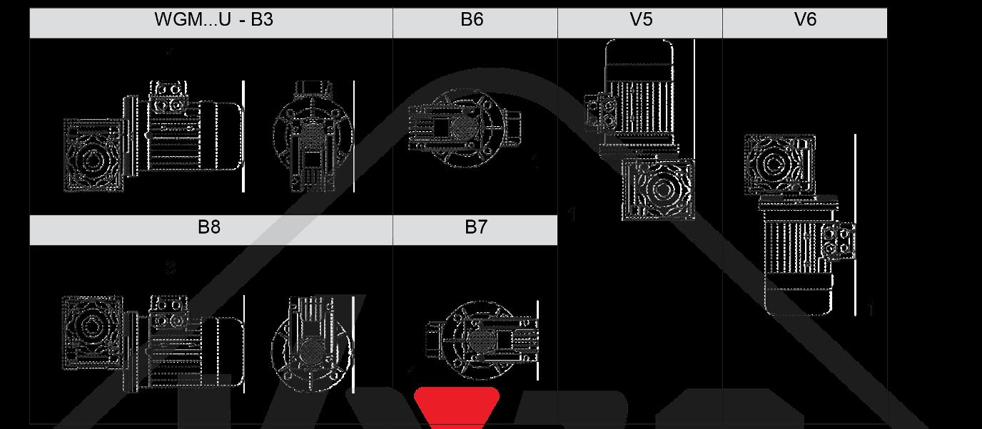 montážní poloha WGM