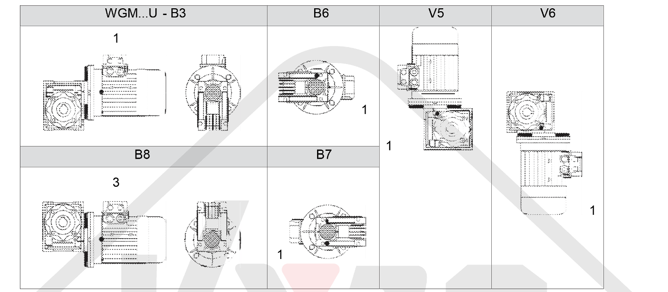 montážní poloha šneková převodovka WGM030