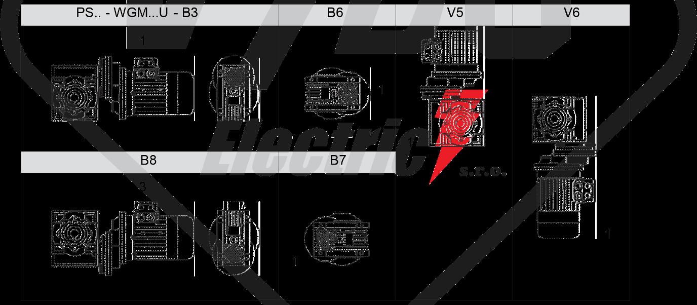 montážní poloha šneková převodovka WGMHS030
