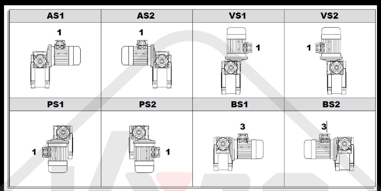 montážní pozicie šneková převodovka WGM025