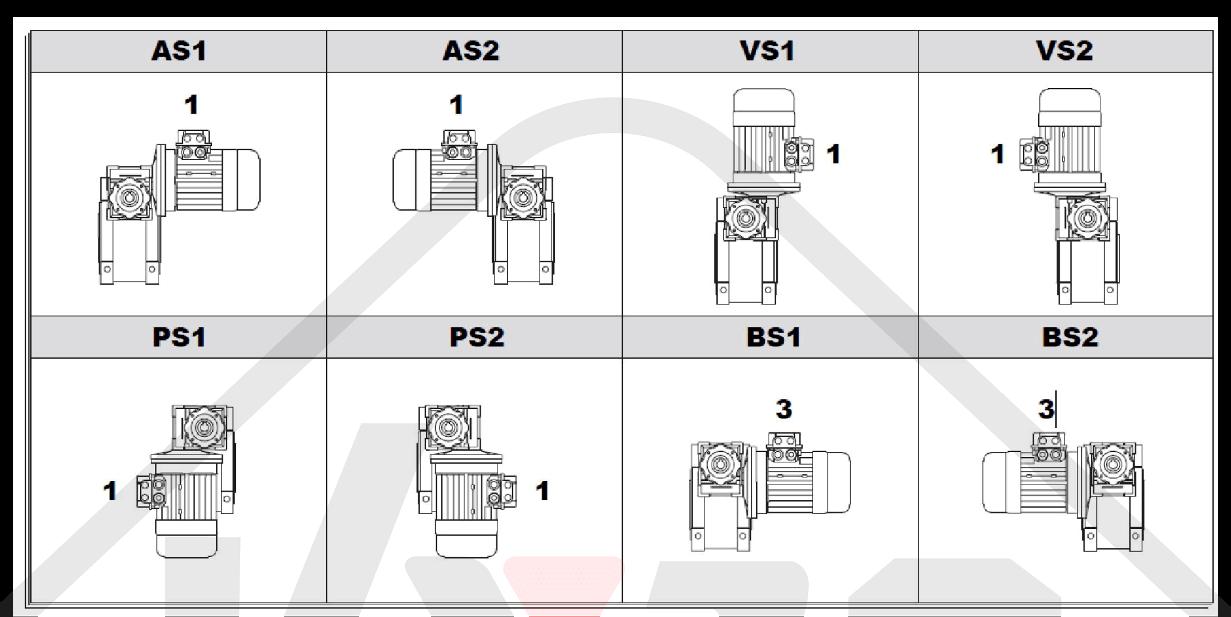 montážní pozice šneková převodovka WGM075