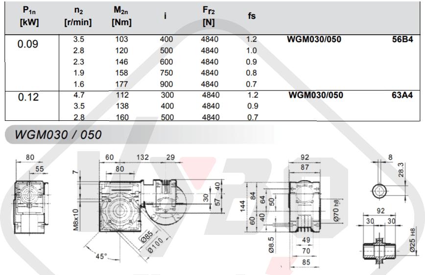 parametre výkonnosti  šneková převodovka WGM050