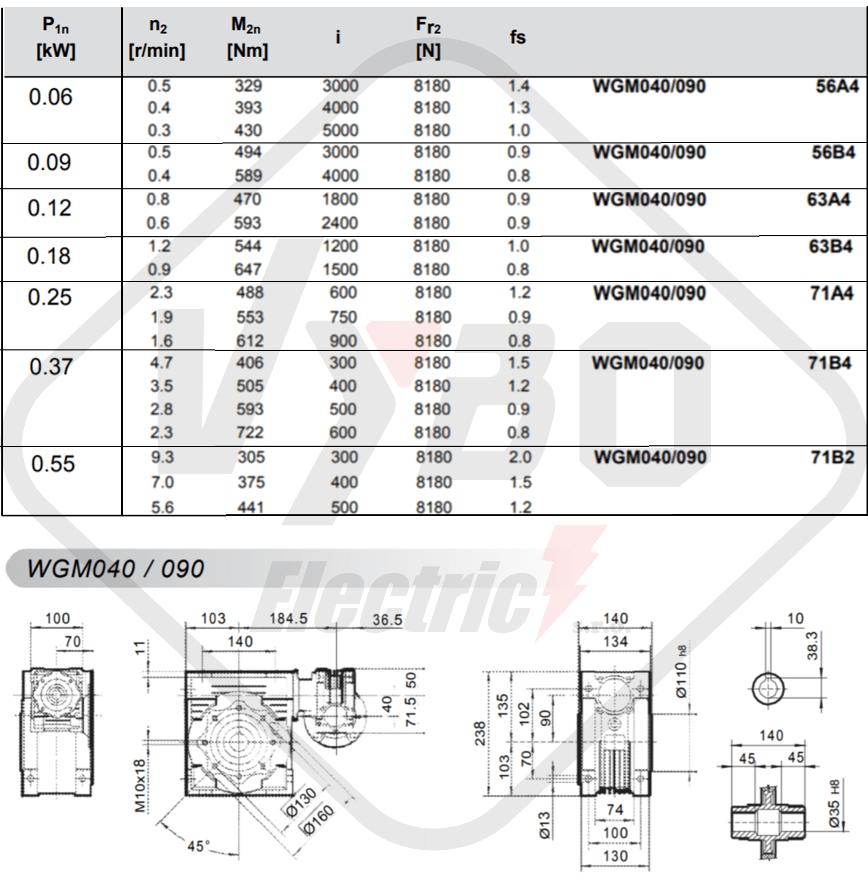 parametry výkonnosti šneková převodovka WGM090
