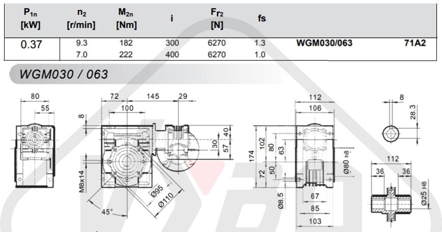 parametry výkonnosti šneková převodovka WGM063