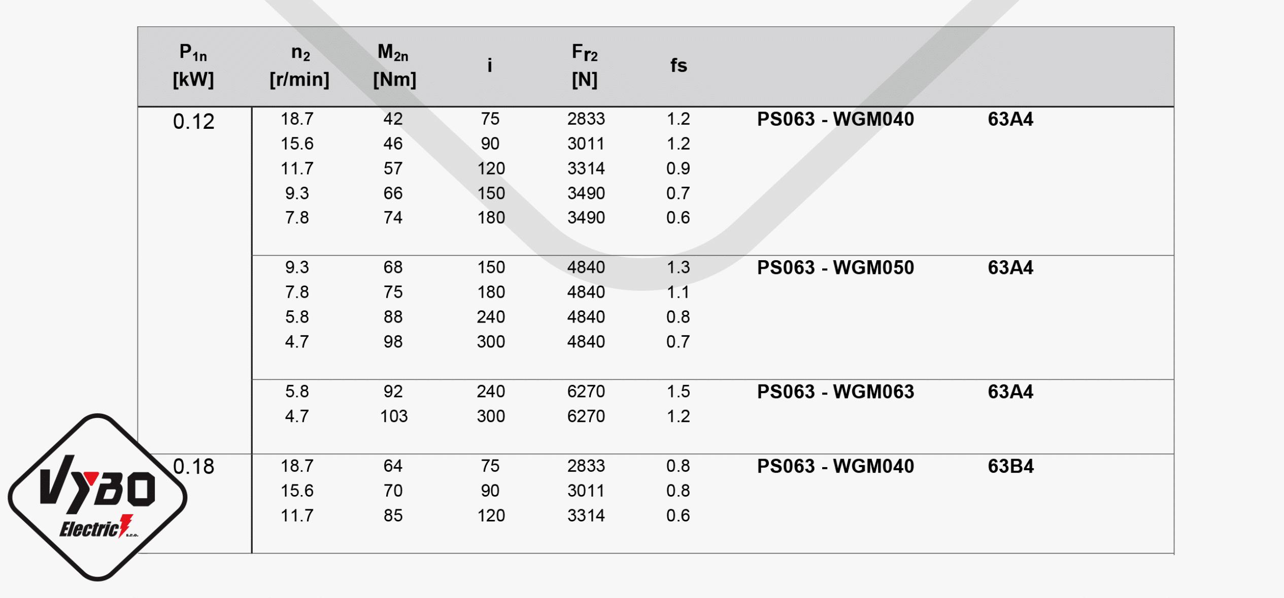 parametry výkonu čelní mezipřevodovka PS063