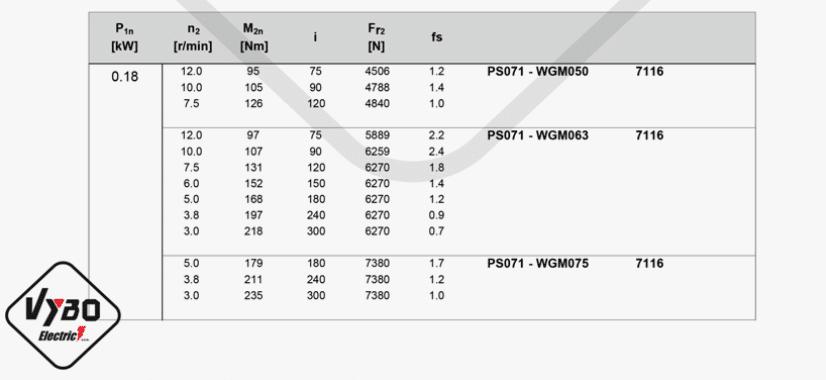 parametry výkonu mezipřevodovka čelní PS071