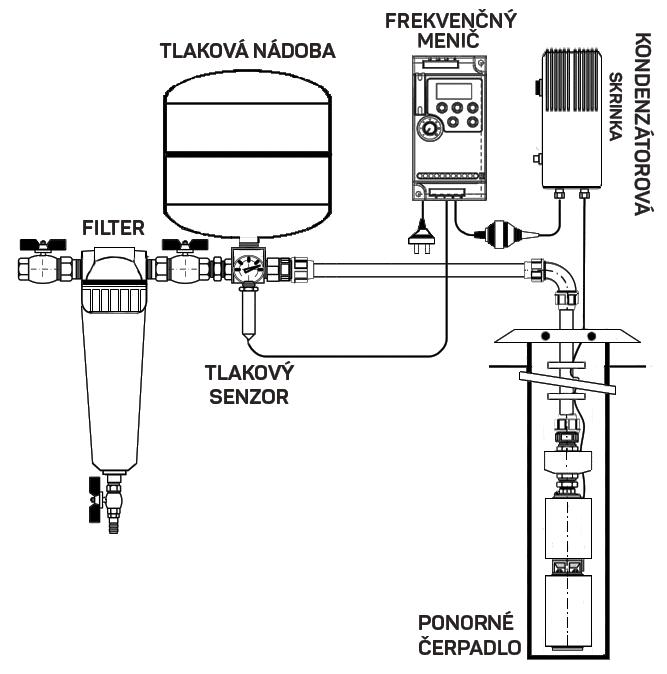 schéma zapojení frekvenčního měniče na čerpadlo