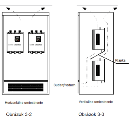 instalace soft startéru zpusob